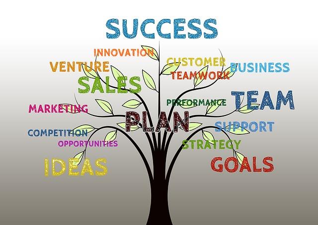 success-tree